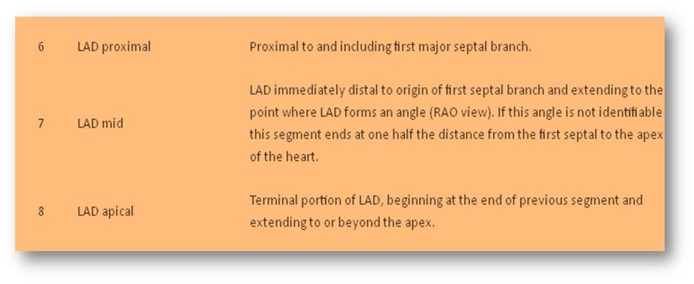 Proximal LAD means what ? | Dr.S.Venkatesan MD