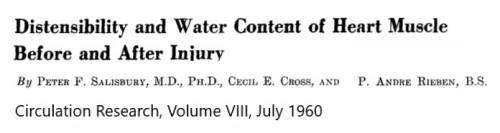 myocardail edema water content congestion mri n myocardial diuresis interstitial