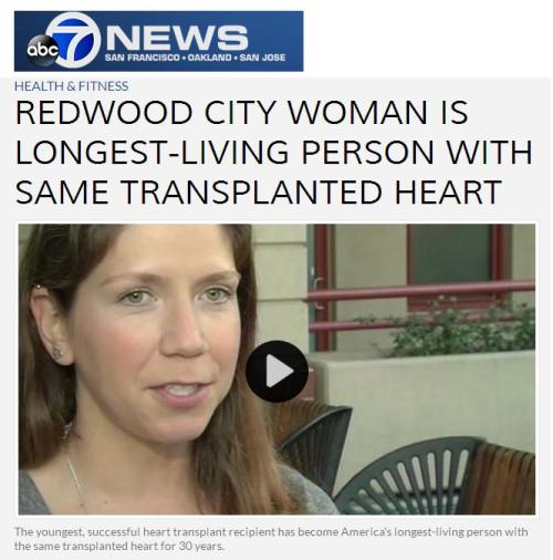 longest survivor of heart transplant
